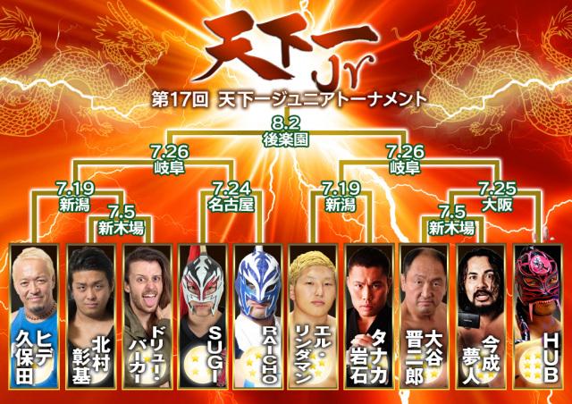 Tenka-Ichi Jr. 2020